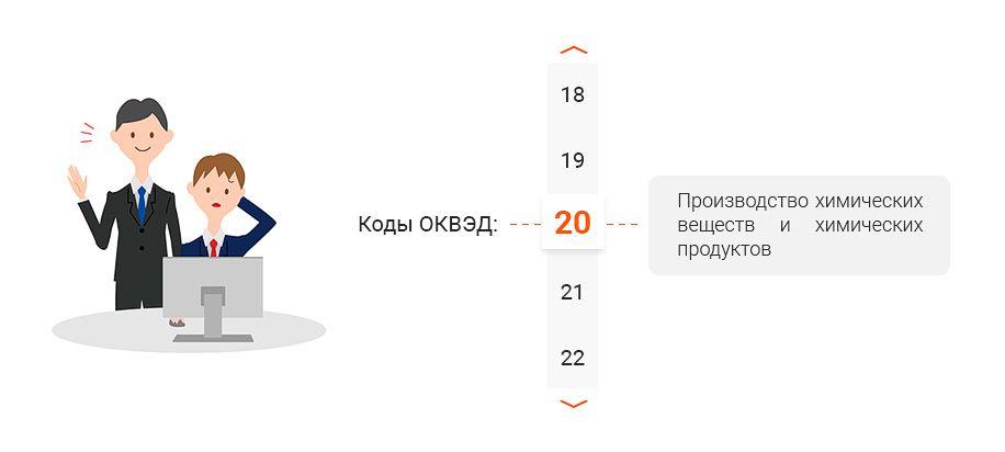 Консультация по регистрации ип образец заявления на регистрацию ип гражданина украины